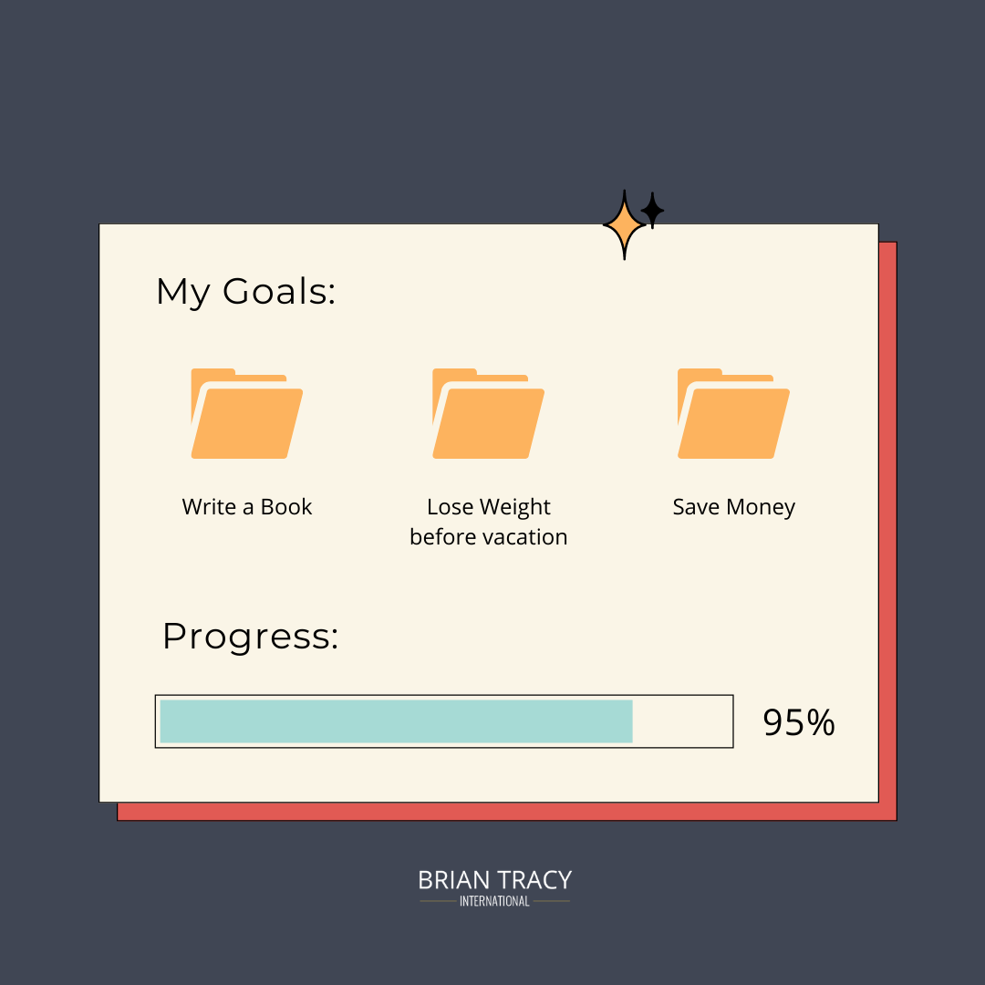 measure your goals