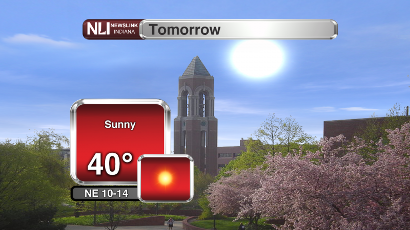 Warm temperatures return for the weekend.
