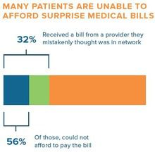 Display photo for New Survey Illuminates the Financial Hardship of Cancer