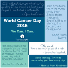 Display photo for How to Support Someone with Cancer… As Told by You!