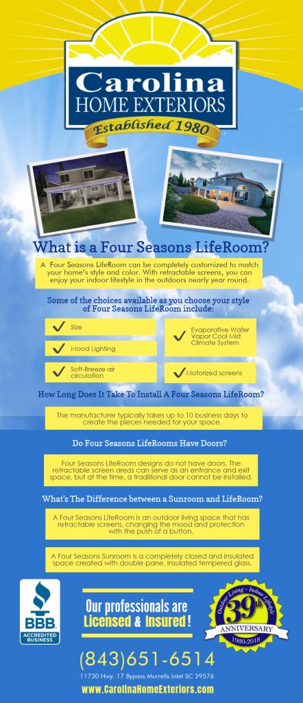 what is a four seasons liferoom