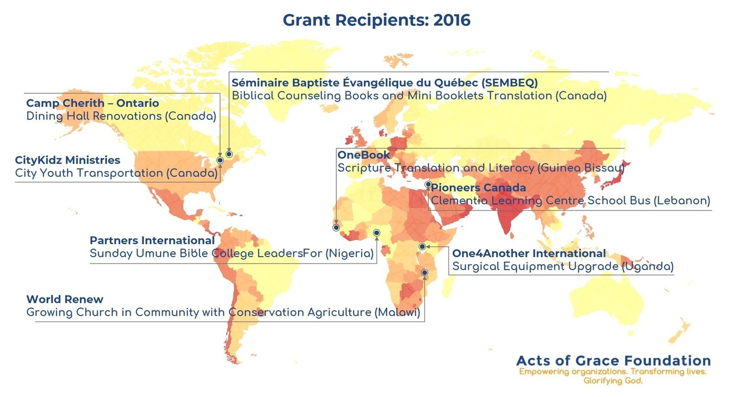 Acts of Grace Foundation | 2016 Grants