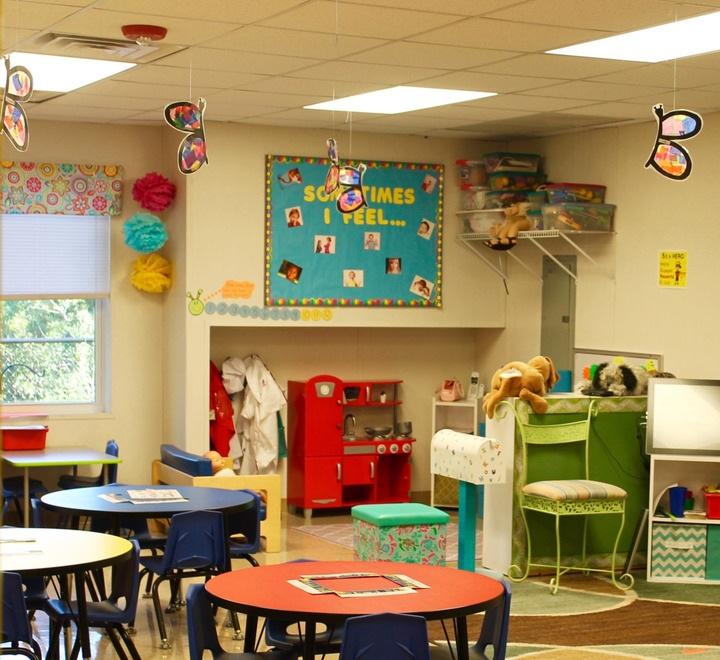 Elementary School Curriculum: Southport Christian School