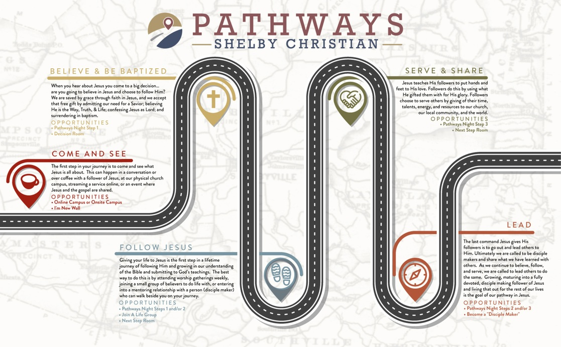 Shelby Christian Church | Pathways