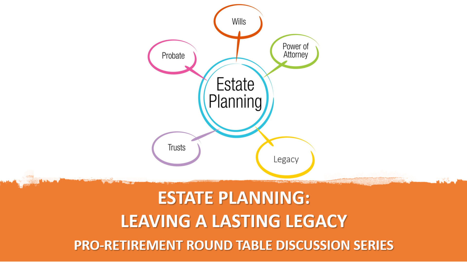 Leaving A Lasting Legacy by Estate Planning