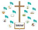 Worship and Serve Bulletin Board