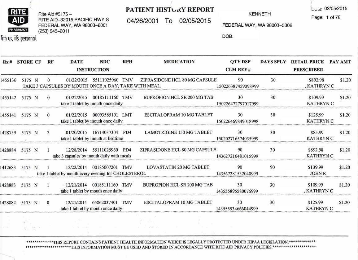 Ken's 2015 Medication History Report