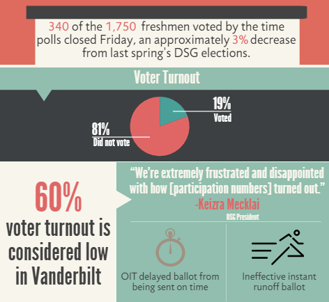 low_voter_turnout_resized_1