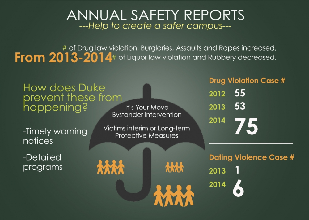 annual_safety_report_092315