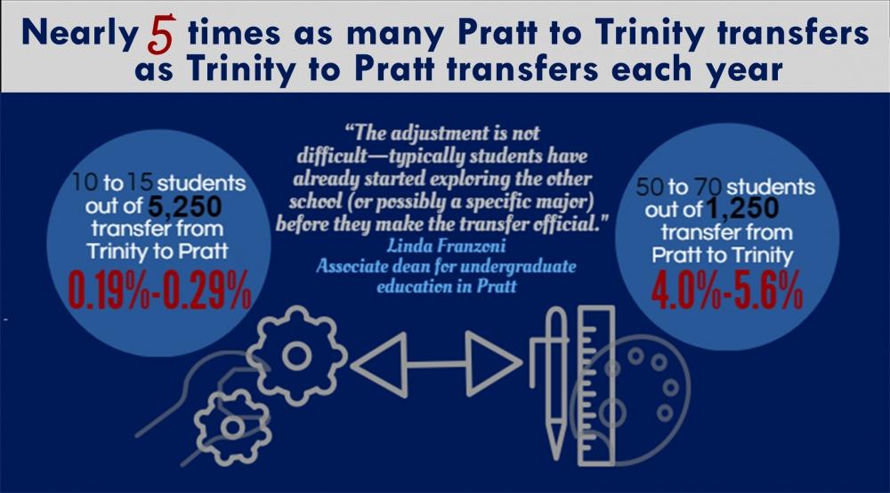 pratt_to_trinity_fixed