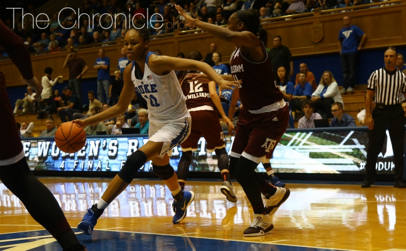 Duke women's basketball Player of the Week: Week 2