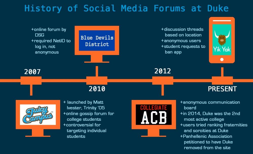 social_media_forums__carolyn_sun