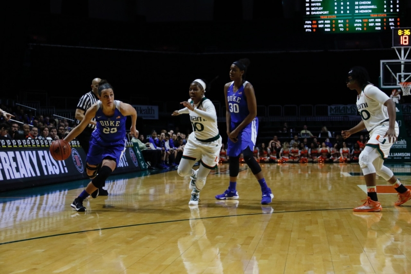 Duke women's basketball Player of the Week: Week 13