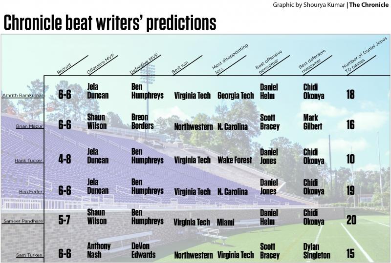 chron_predictions_new