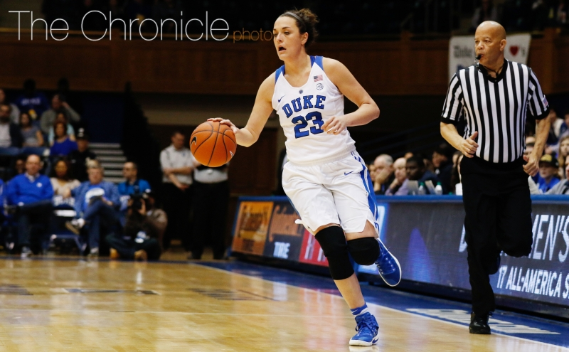 The Blue Devils shut down Wake Forest to get out in transition and break Sunday's game open in the second quarter.