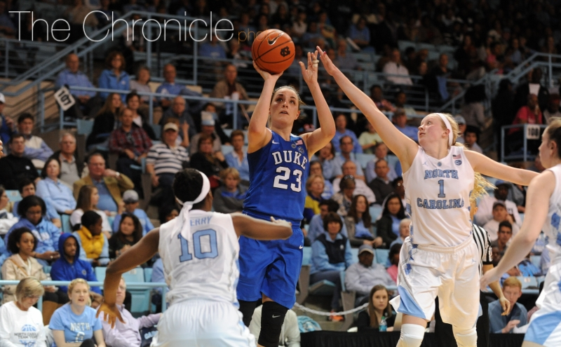 Duke women's basketball player of the week: Week 16