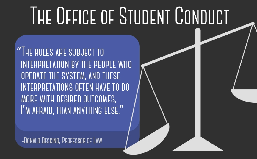 student_conduct