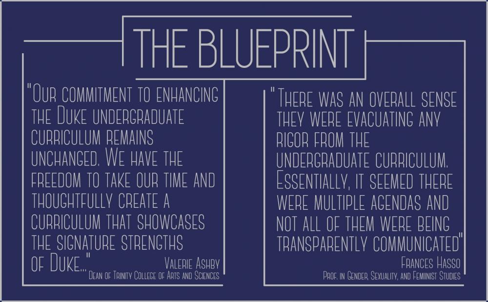 new_curriculum_blueprint_1