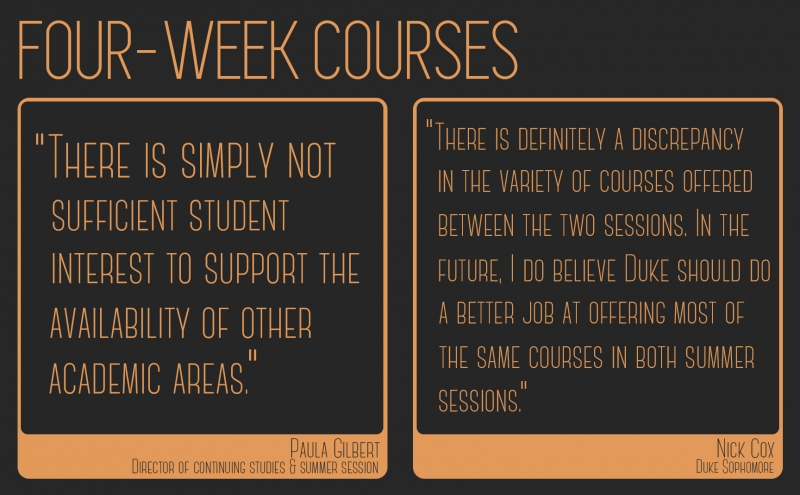 There were originally nine Session I four-week courses offered this summer, but only three panned out.