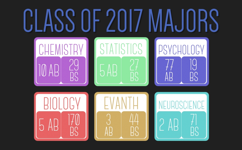29990_majors_1f