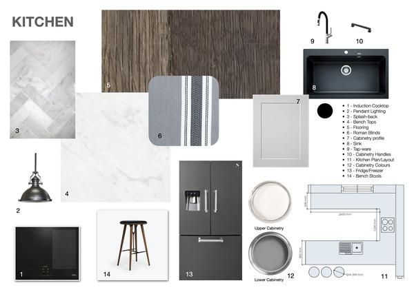 Kitchen Story Board