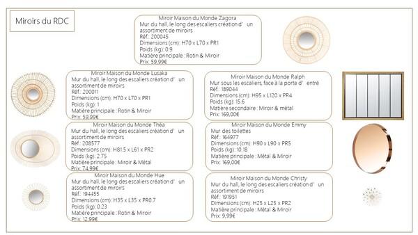 Liste d'achat (miroirs)