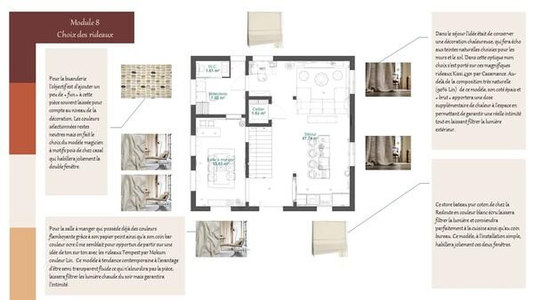 Visualisation des rideaux