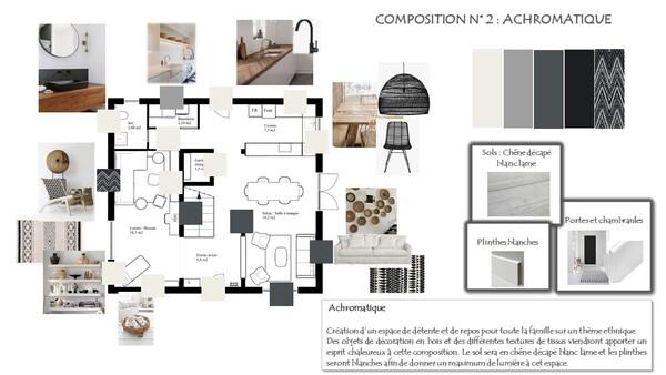 Composition Achromatique