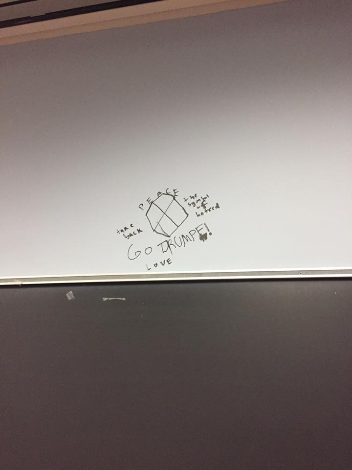 Swastika drawing found in Ward Circle Building