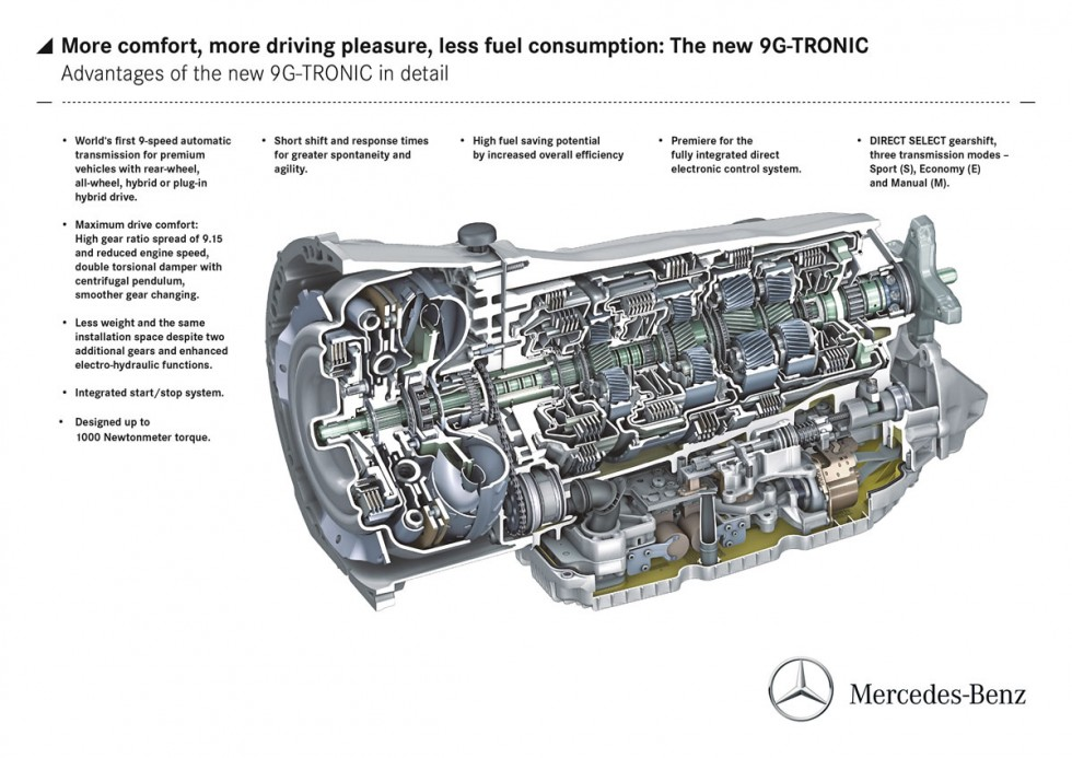 The first nine-speed automatic transmission with torque converter, the 9G-TRONIC for premium vehicles, is celebrating its world premiere: equipped with the innovative power transmission, the E 350 BlueTEC is set to become one of the most fuel-efficient six-cylinder diesel models in its class