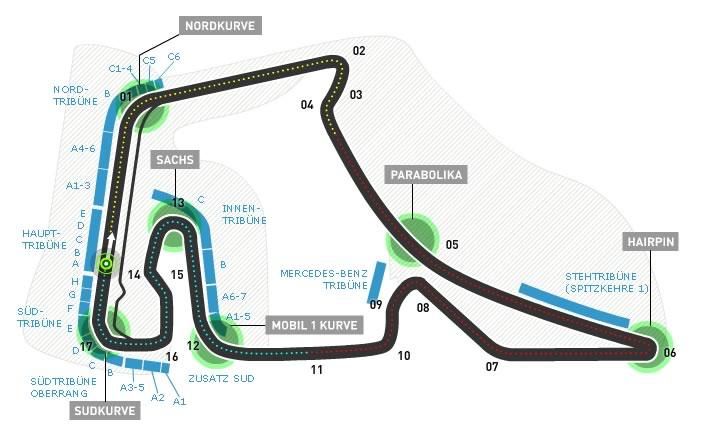 German Grand Prix coarse