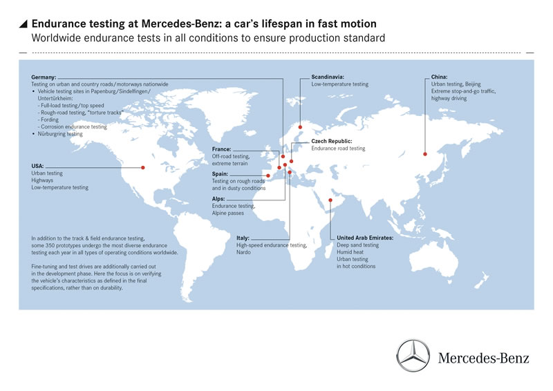 GLA Testing - World map