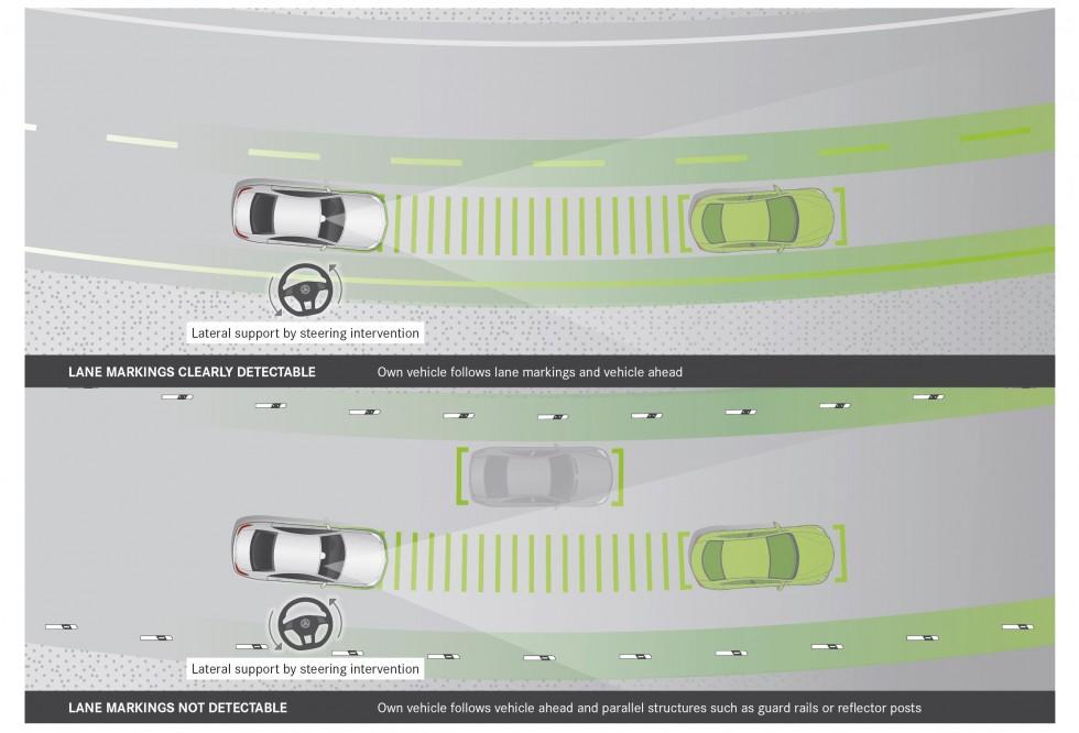 Mercedes-Benz Autonomous Driving.