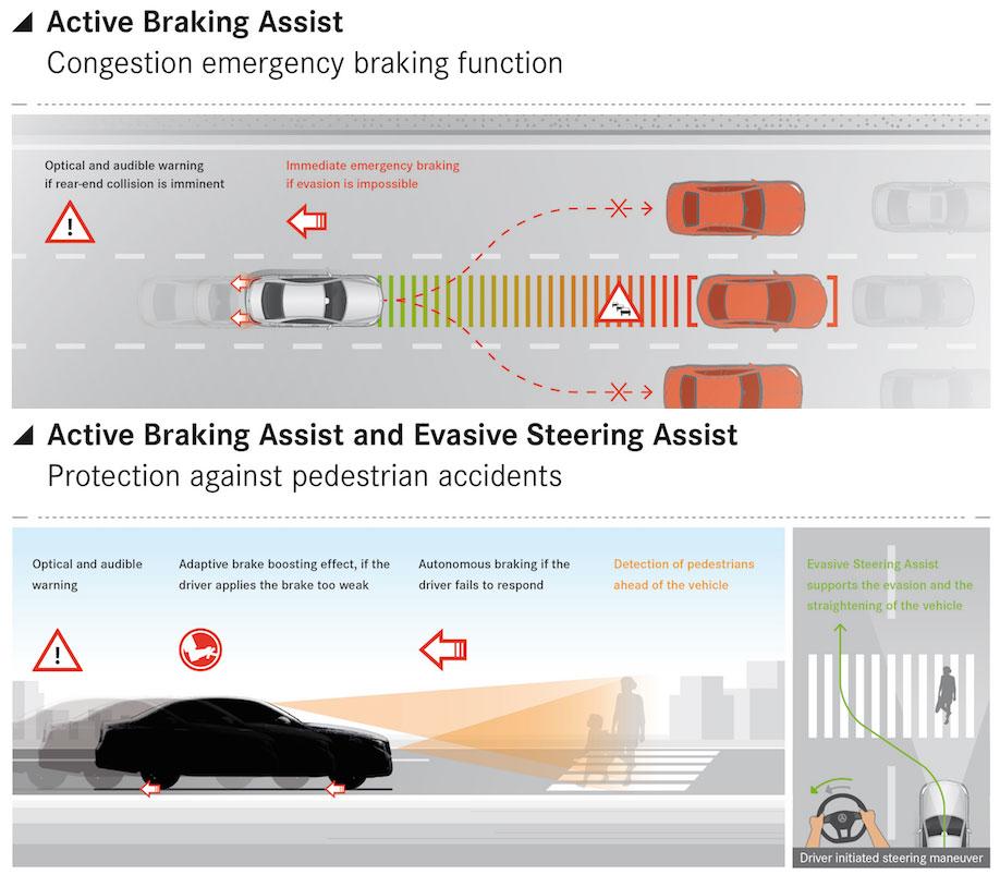 Mercedes-Benz Automatic Braking