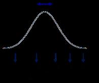 Financial Impact Factor vs. Comp