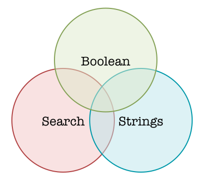 Use Boolean to Search for Resumes on Personal Websites Sourcecon