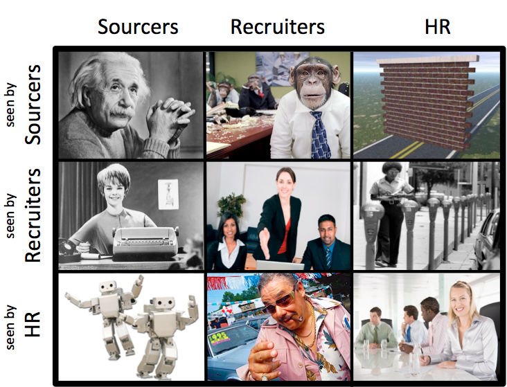 Meme Human Resources: It's All About Perception