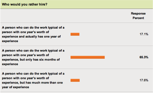 hiring poll.jpg