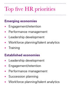 top-5-hr-priorities-2013