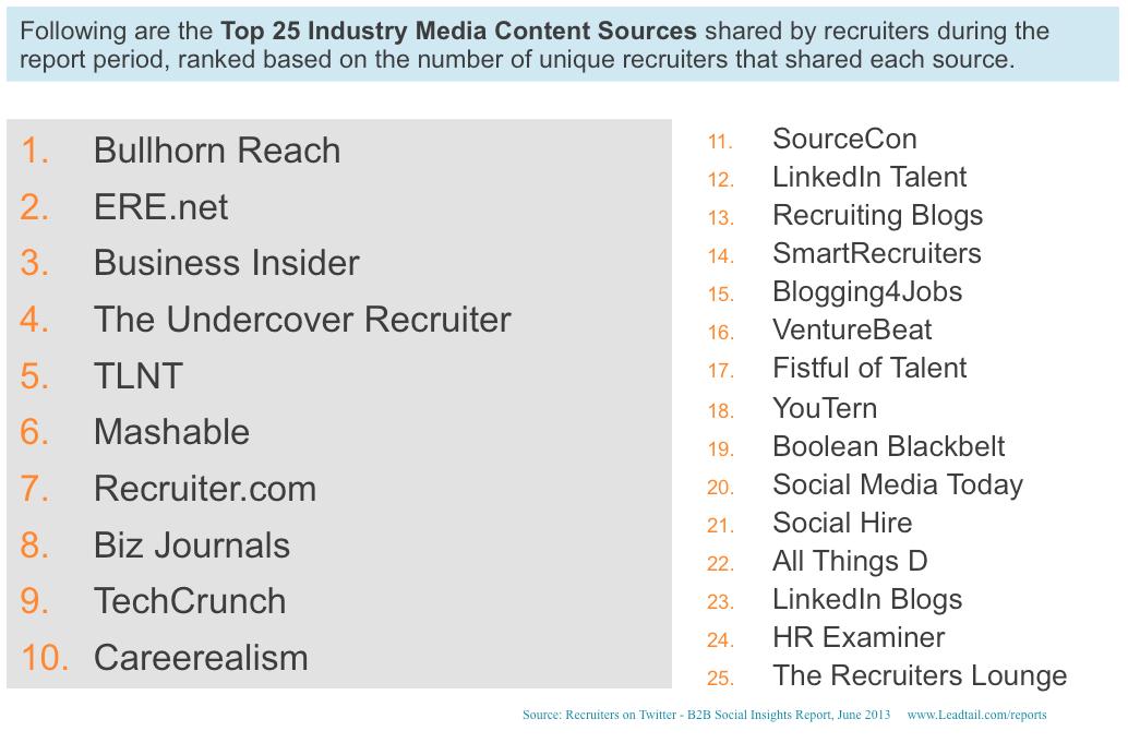 Recruiters-Industry-Media-rev07012013