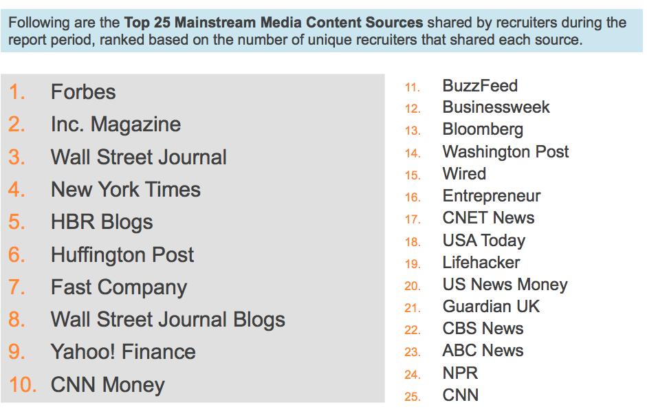 mainstream content sources
