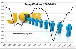 temp workers 6.2013