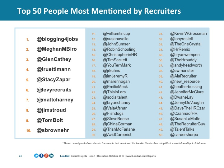 people-most-mentioned