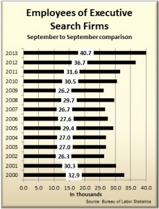 search firm employees 9.2013