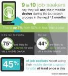 Glassdoor mobile survey infographic
