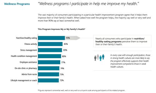 wellness-programs-graphic