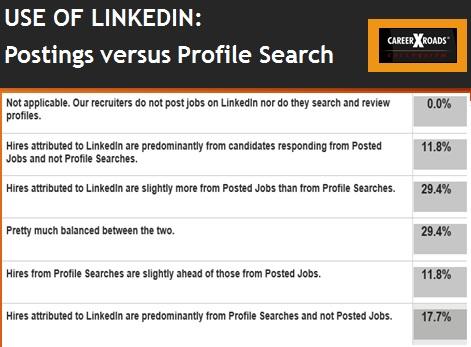 linkedin postings