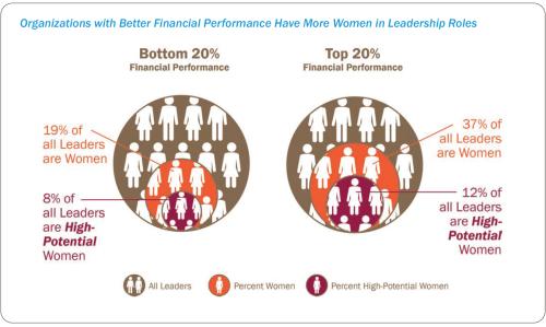 women-in-leadership-aug-19