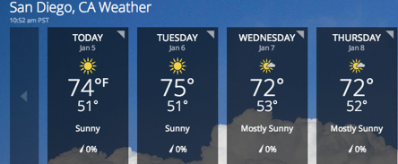from weather.com