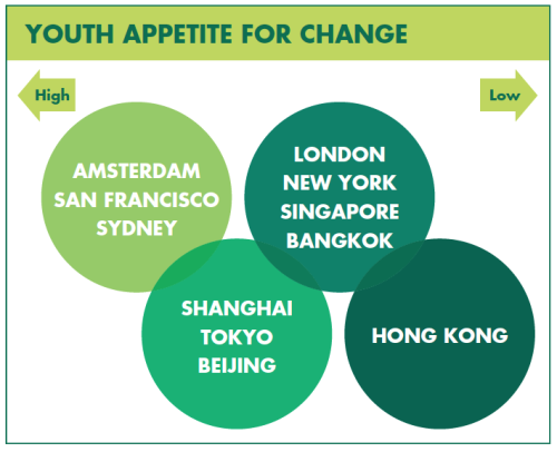 jan-27-2015-youth-appetite-for-change